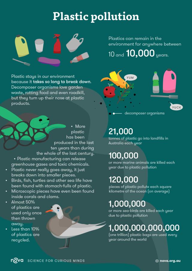 plastics-infographic-20160728-1300px